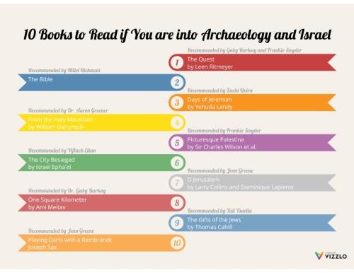 Book Week List